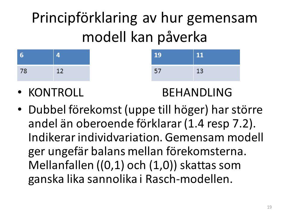 Principförklaring av hur gemensam modell kan påverka KONTROLLBEHANDLING Dubbel förekomst (uppe till höger) har större andel än oberoende förklarar (1.