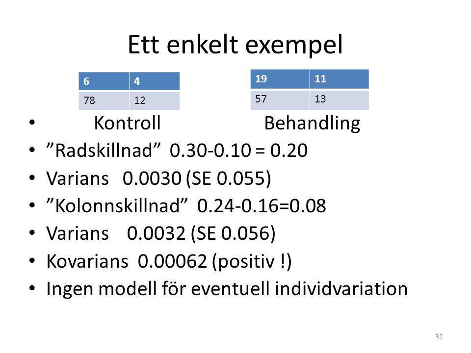 """Ett enkelt exempel KontrollBehandling """"Radskillnad"""" 0.30-0.10 = 0.20 Varians 0.0030 (SE 0.055) """"Kolonnskillnad"""" 0.24-0.16=0.08 Varians 0.0032 (SE 0.05"""