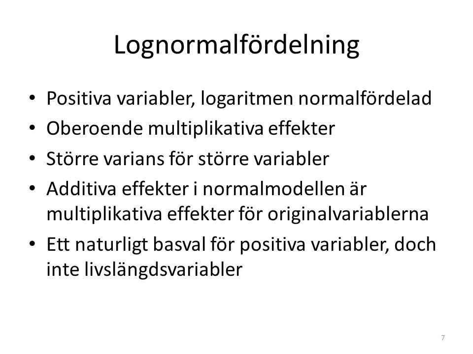 Lognormalfördelning Positiva variabler, logaritmen normalfördelad Oberoende multiplikativa effekter Större varians för större variabler Additiva effek