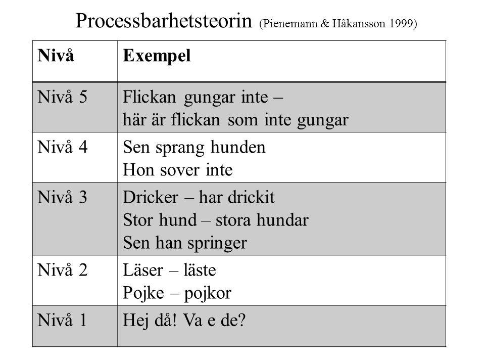Processbarhetsteorin (Pienemann & Håkansson 1999) NivåExempel Nivå 5Flickan gungar inte – här är flickan som inte gungar Nivå 4Sen sprang hunden Hon s
