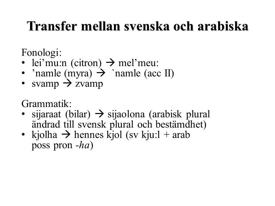Transfer mellan svenska och arabiska Fonologi: lei'mu:n (citron)  mel'meu: 'namle (myra)  `namle (acc II) svamp  zvamp Grammatik: sijaraat (bilar)