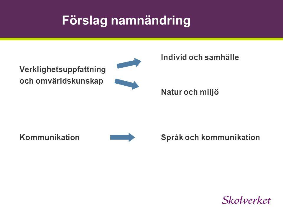 Förslag namnändring Individ och samhälle Verklighetsuppfattning och omvärldskunskap Natur och miljö KommunikationSpråk och kommunikation