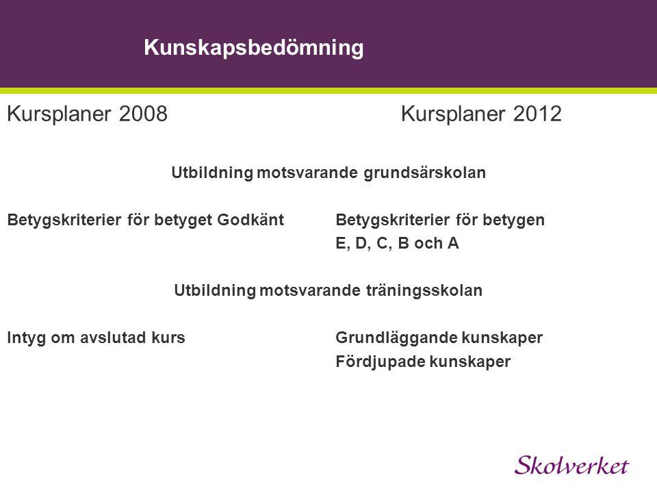 Kunskapsbedömning Kursplaner 2008Kursplaner 2012 Utbildning motsvarande grundsärskolan Betygskriterier för betyget GodkäntBetygskriterier för betygen