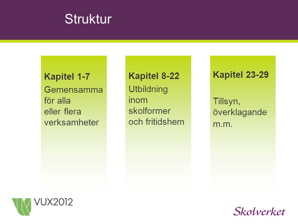 Kapitel 1-7 Gemensamma för alla eller flera verksamheter Kapitel 23-29 Tillsyn, överklagande m.m. Kapitel 8-22 Utbildning inom skolformer och fritidsh