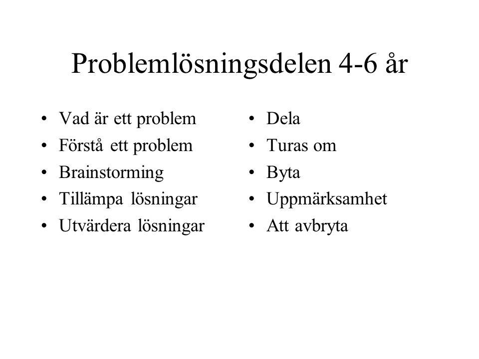 Problemlösningsdelen 4-6 år Vad är ett problem Förstå ett problem Brainstorming Tillämpa lösningar Utvärdera lösningar Dela Turas om Byta Uppmärksamhe