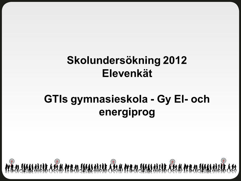 Skolundersökning 2012 Elevenkät GTIs gymnasieskola - Gy El- och energiprog