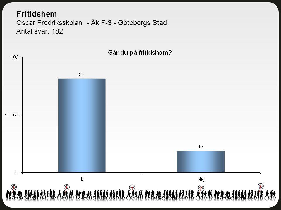 Fritidshem Oscar Fredriksskolan - Åk F-3 - Göteborgs Stad Antal svar: 182