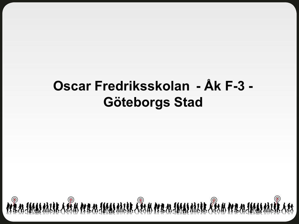 Oscar Fredriksskolan - Åk F-3 - Göteborgs Stad