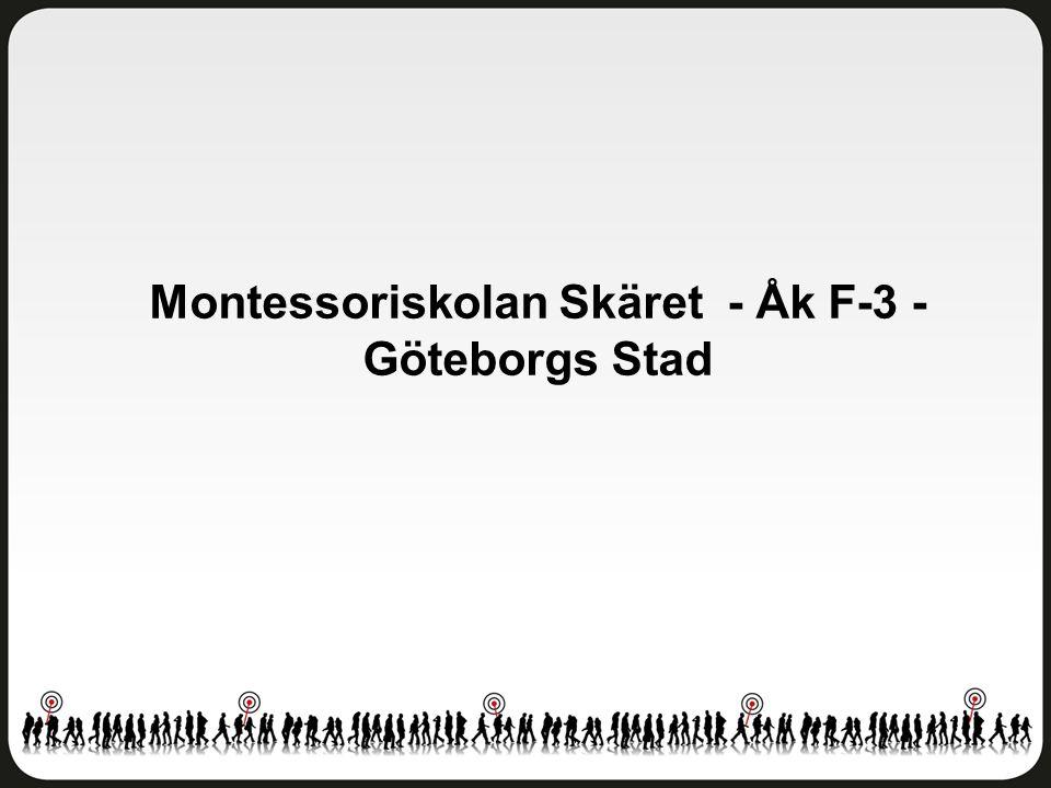 Fritidshem Montessoriskolan Skäret - Åk F-3 - Göteborgs Stad Antal svar: 42