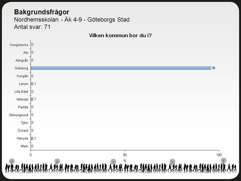 Bakgrundsfrågor Nordhemsskolan - Åk 4-9 - Göteborgs Stad Antal svar: 71