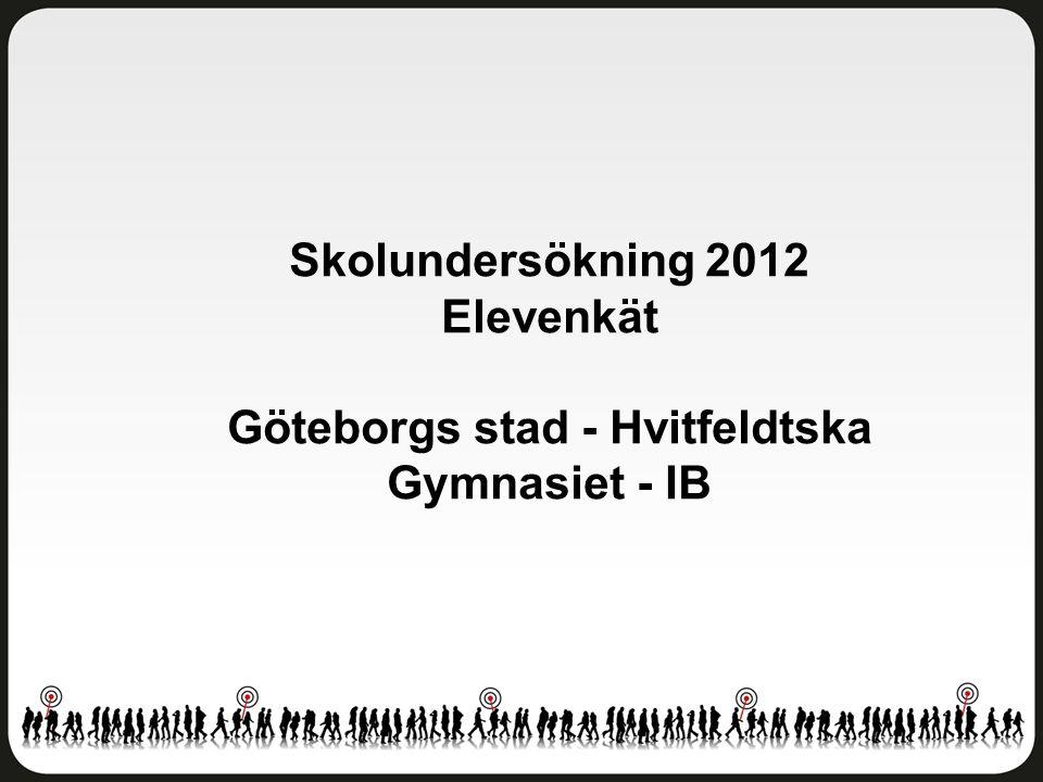 Skolundersökning 2012 Elevenkät Göteborgs stad - Hvitfeldtska Gymnasiet - IB