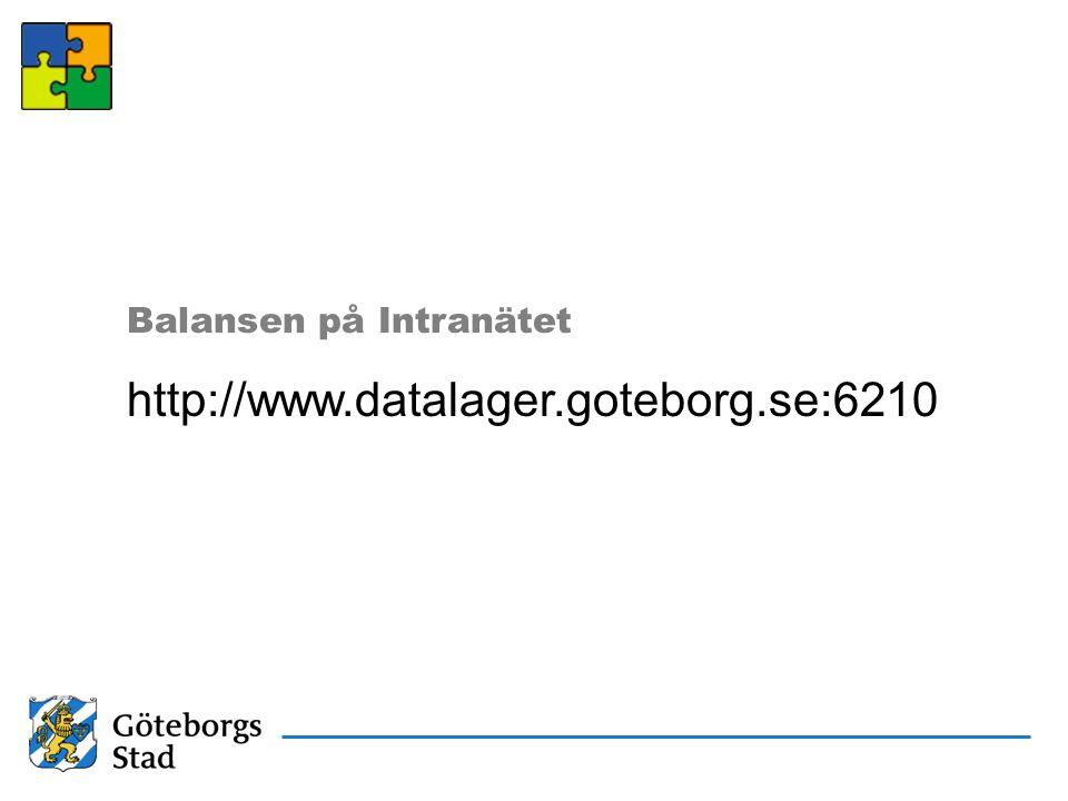 Balansen på Intranätet http://www.datalager.goteborg.se:6210