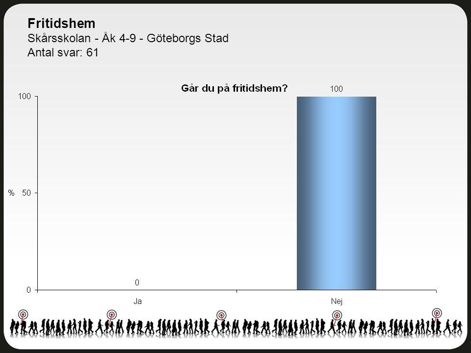 Fritidshem Skårsskolan - Åk 4-9 - Göteborgs Stad Antal svar: 61