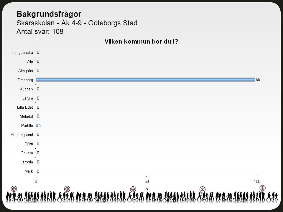 Bakgrundsfrågor Skårsskolan - Åk 4-9 - Göteborgs Stad Antal svar: 108