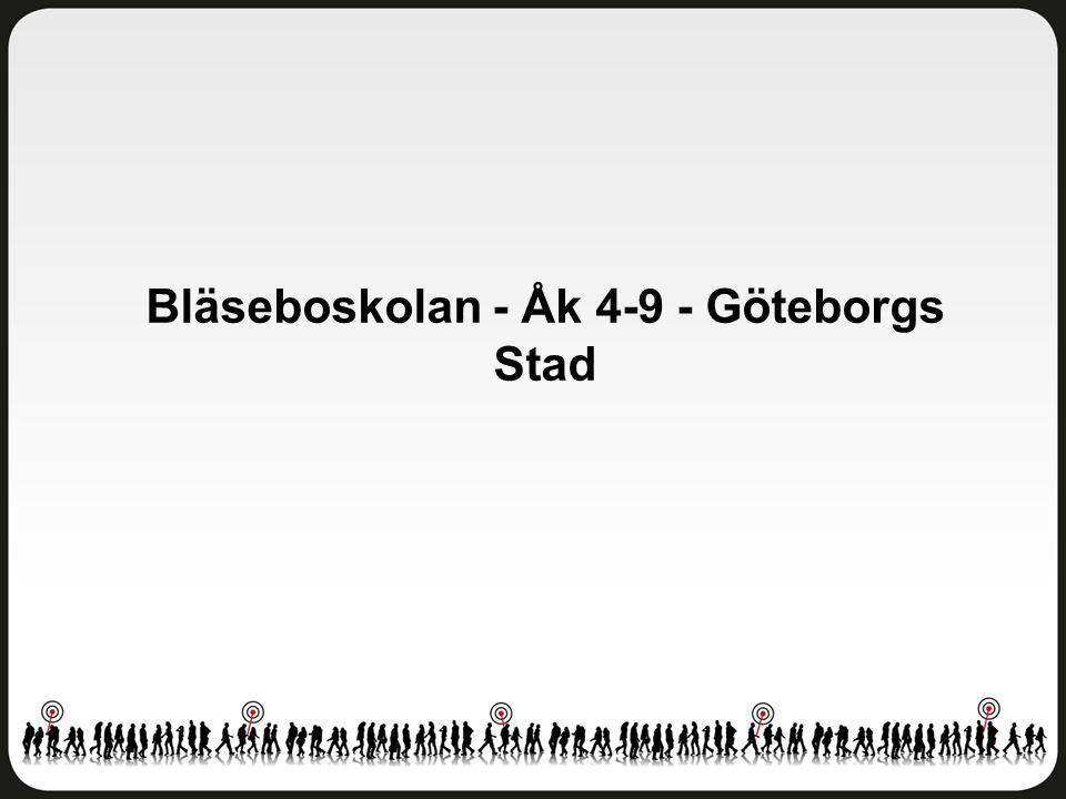 Helhetsintryck Bläseboskolan - Åk 4-9 - Göteborgs Stad Antal svar: 75