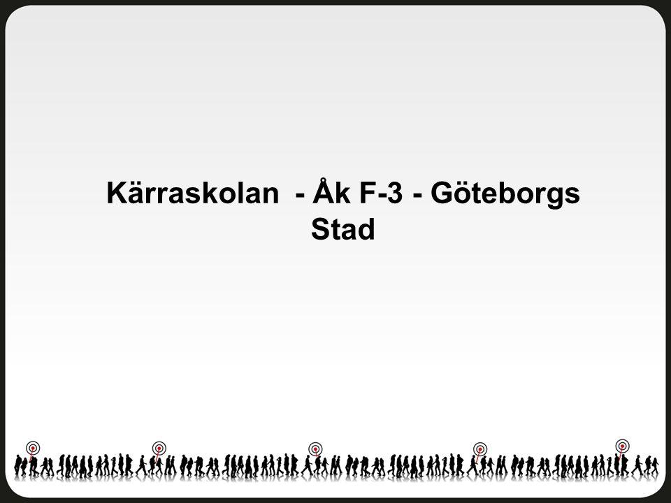 Kärraskolan - Åk F-3 - Göteborgs Stad