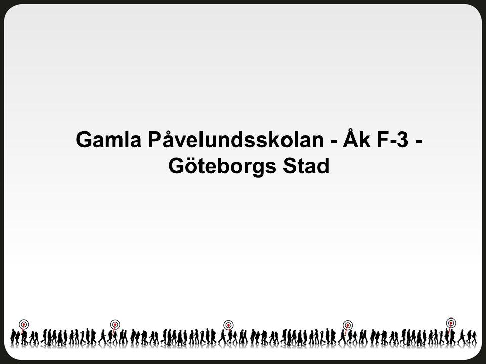 Gamla Påvelundsskolan - Åk F-3 - Göteborgs Stad
