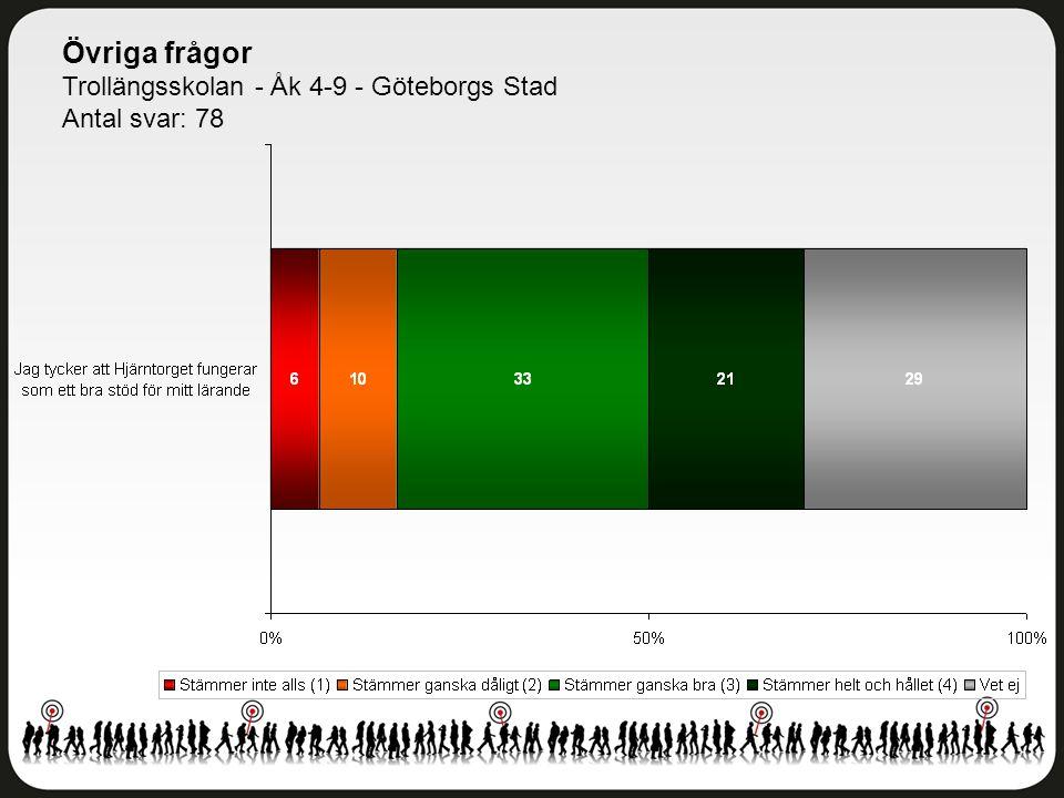 Övriga frågor Trollängsskolan - Åk 4-9 - Göteborgs Stad Antal svar: 78