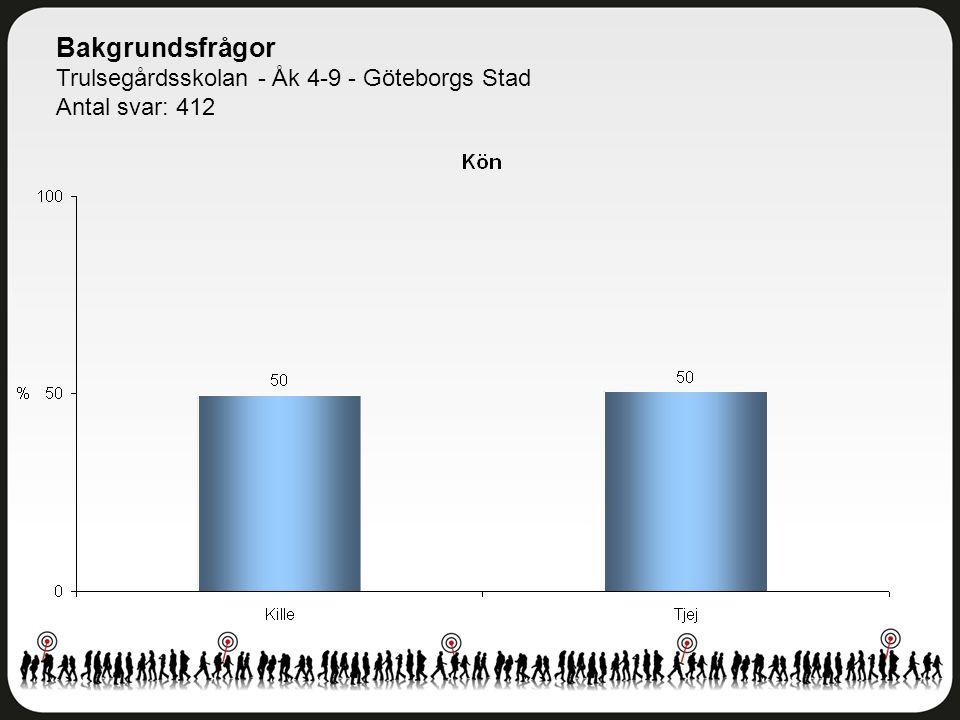 Bakgrundsfrågor Trulsegårdsskolan - Åk 4-9 - Göteborgs Stad Antal svar: 412