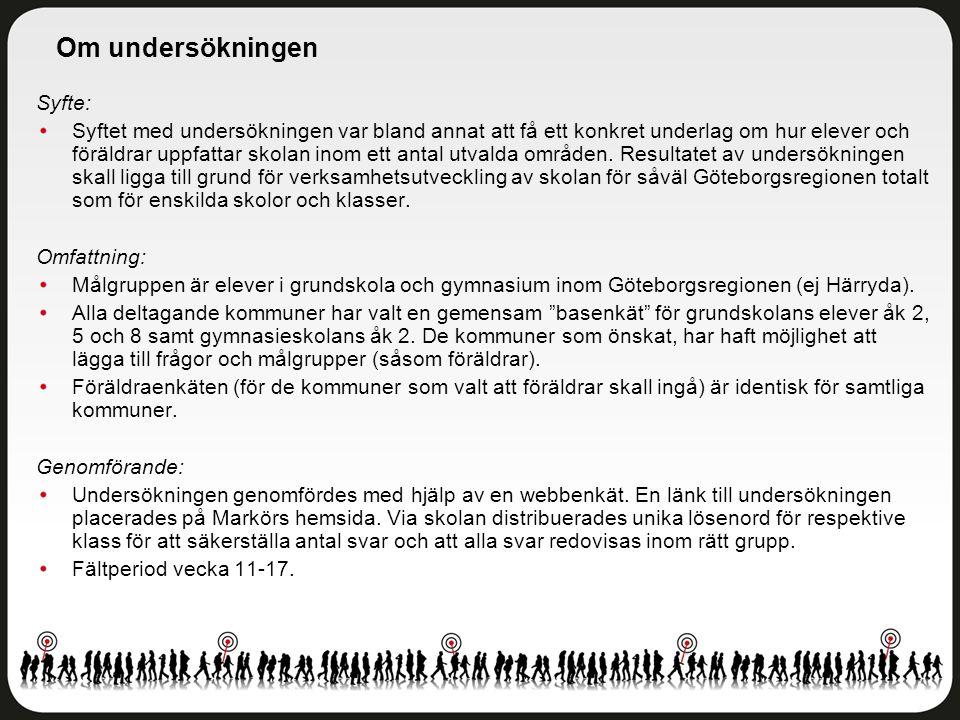 Övriga frågor Sannaskolan år F-9 - Åk 4-9 - Göteborgs Stad Antal svar: 145