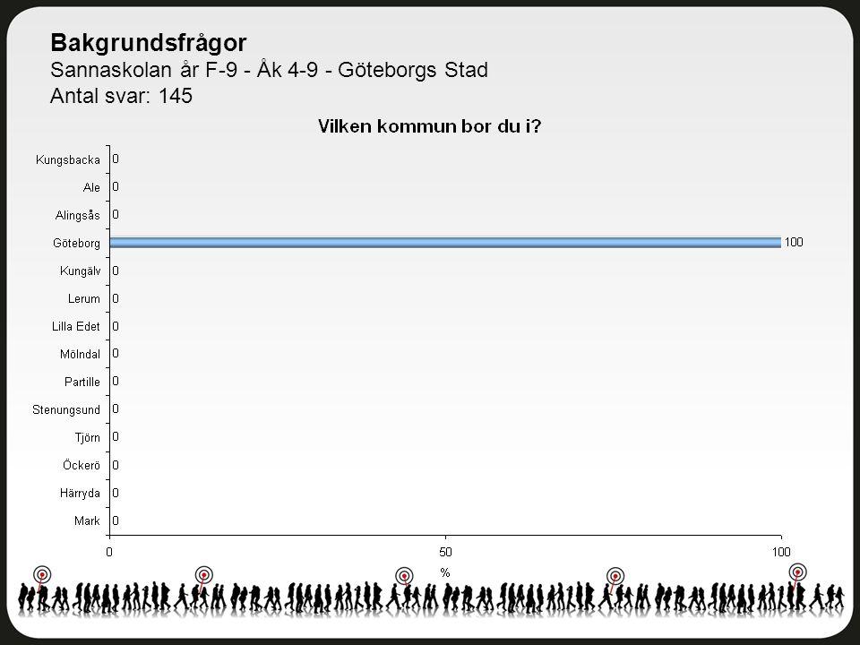 Trivsel och trygghet Sannaskolan år F-9 - Åk 4-9 - Göteborgs Stad Antal svar: 145