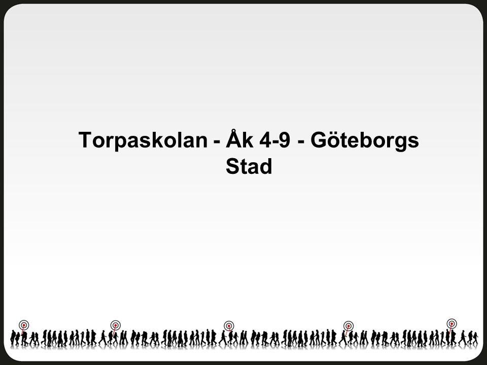 Torpaskolan - Åk 4-9 - Göteborgs Stad