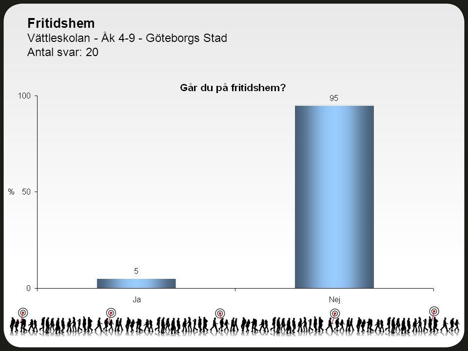 Fritidshem Vättleskolan - Åk 4-9 - Göteborgs Stad Antal svar: 20