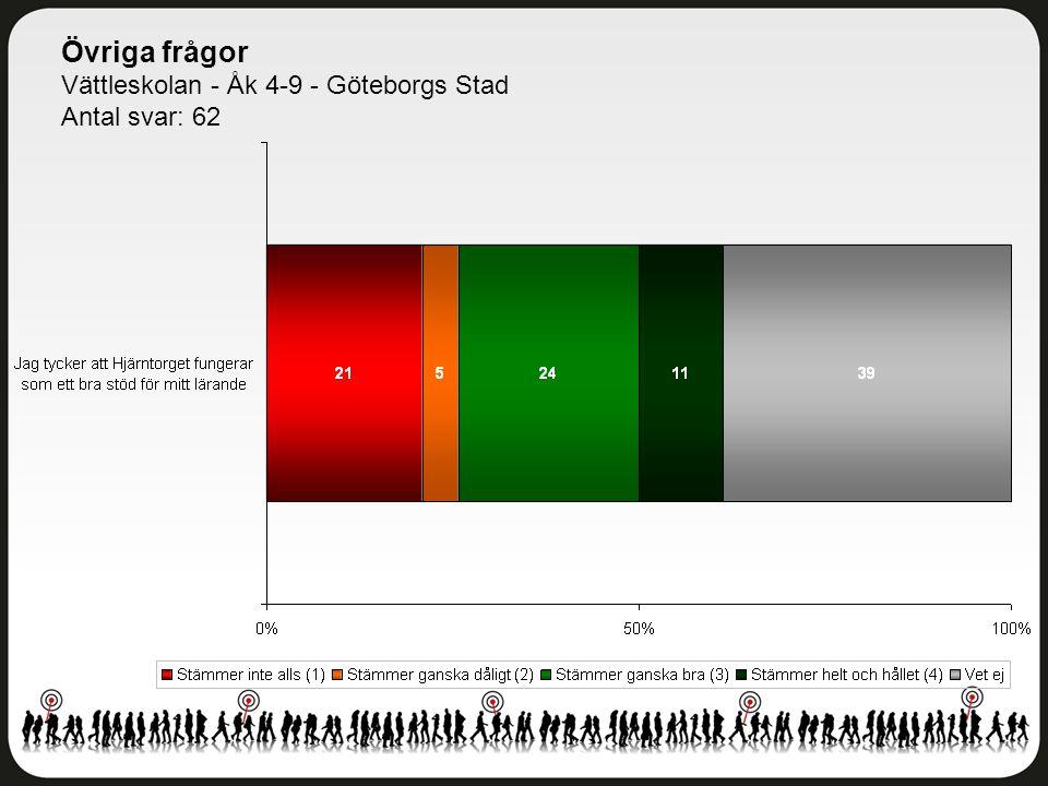 Övriga frågor Vättleskolan - Åk 4-9 - Göteborgs Stad Antal svar: 62