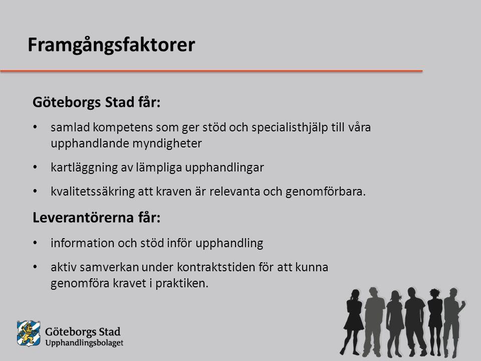 Göteborgs Stad får: samlad kompetens som ger stöd och specialisthjälp till våra upphandlande myndigheter kartläggning av lämpliga upphandlingar kvalitetssäkring att kraven är relevanta och genomförbara.