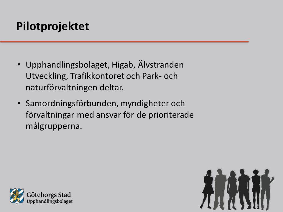 Upphandlingsbolaget, Higab, Älvstranden Utveckling, Trafikkontoret och Park- och naturförvaltningen deltar.