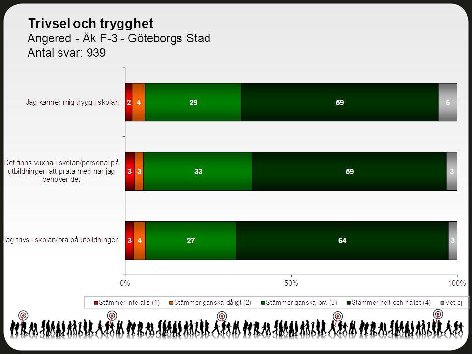 Trivsel och trygghet Angered - Åk F-3 - Göteborgs Stad Antal svar: 939
