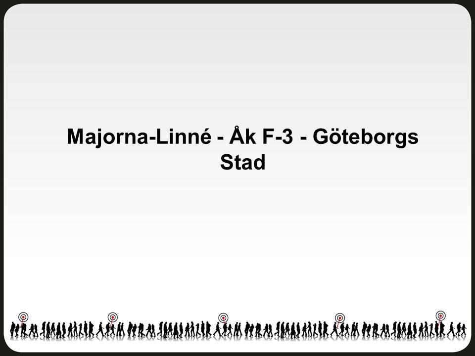 Fritidshem Majorna-Linné - Åk F-3 - Göteborgs Stad Antal svar: 742