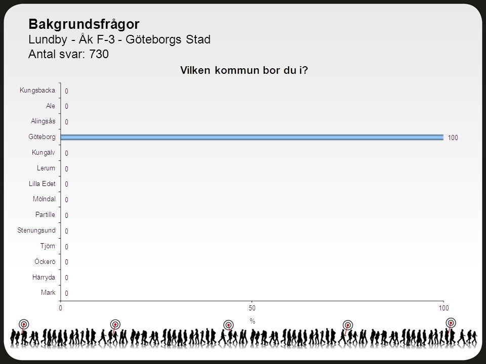 Trivsel och trygghet Lundby - Åk F-3 - Göteborgs Stad Antal svar: 730