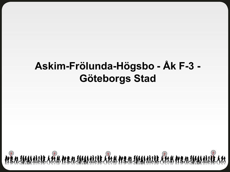 Askim-Frölunda-Högsbo - Åk F-3 - Göteborgs Stad