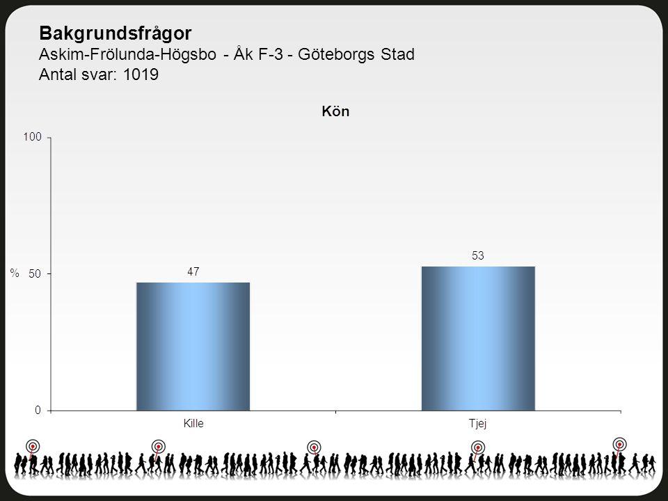 Bakgrundsfrågor Askim-Frölunda-Högsbo - Åk F-3 - Göteborgs Stad Antal svar: 1019