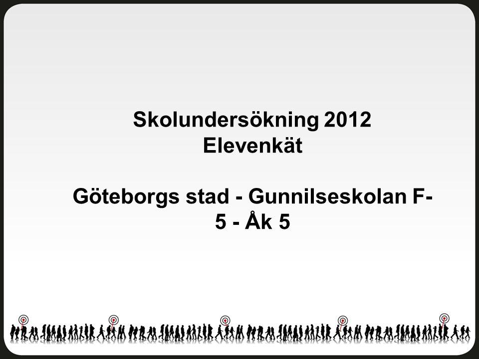 Trivsel och trygghet Göteborgs stad - Gunnilseskolan F-5 - Åk 5 Antal svar: 15 av 32 elever Svarsfrekvens: 47 procent