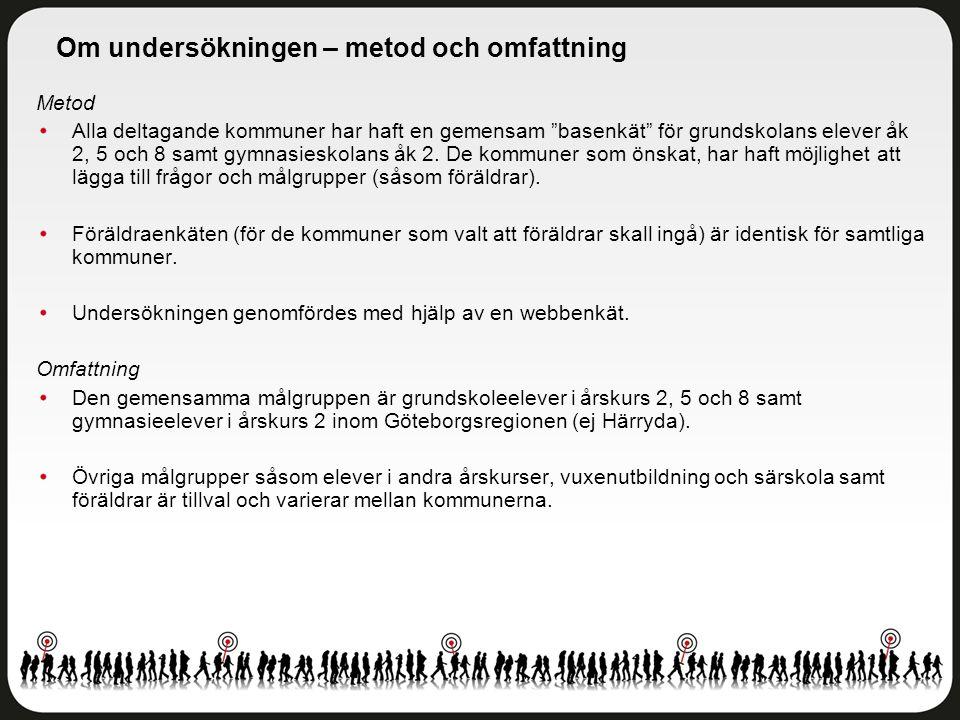 """Metod Alla deltagande kommuner har haft en gemensam """"basenkät"""" för grundskolans elever åk 2, 5 och 8 samt gymnasieskolans åk 2. De kommuner som önskat"""