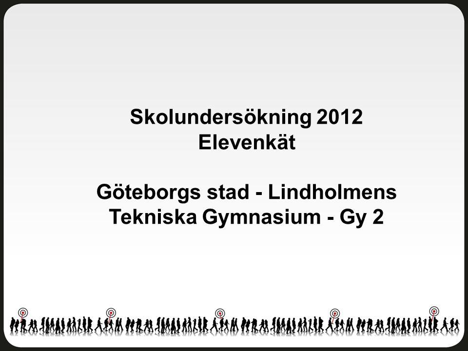 Skolundersökning 2012 Elevenkät Göteborgs stad - Lindholmens Tekniska Gymnasium - Gy 2