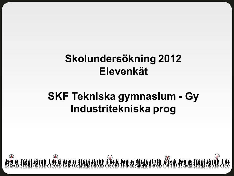 Skolundersökning 2012 Elevenkät SKF Tekniska gymnasium - Gy Industritekniska prog