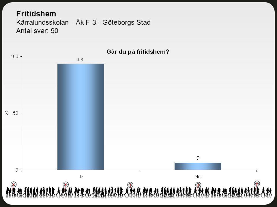 Fritidshem Kärralundsskolan - Åk F-3 - Göteborgs Stad Antal svar: 90