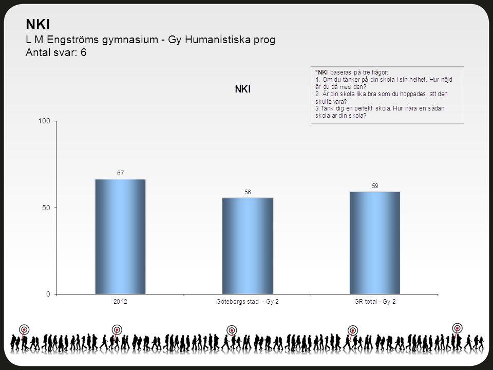 NKI L M Engströms gymnasium - Gy Humanistiska prog Antal svar: 6