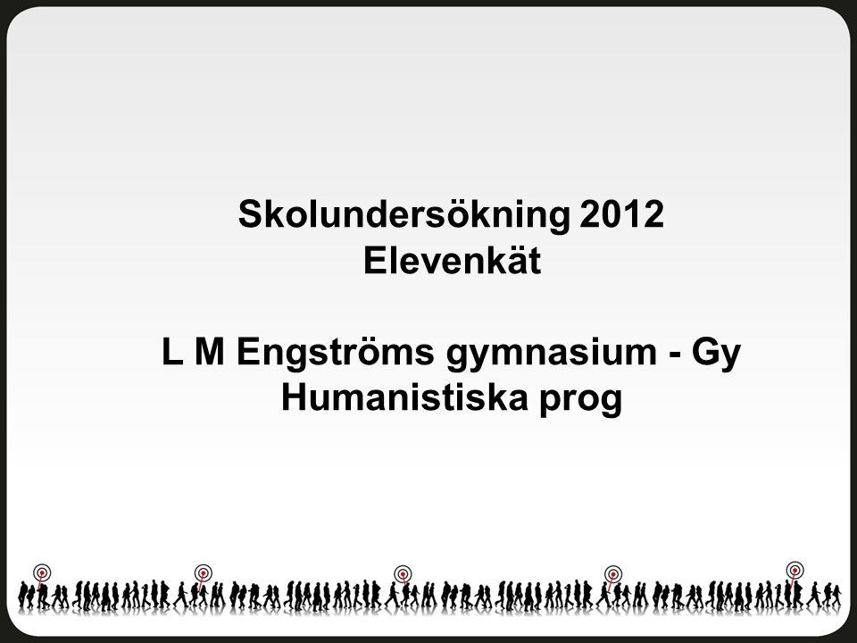 Skolundersökning 2012 Elevenkät L M Engströms gymnasium - Gy Humanistiska prog