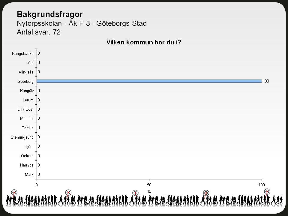 Bakgrundsfrågor Nytorpsskolan - Åk F-3 - Göteborgs Stad Antal svar: 72