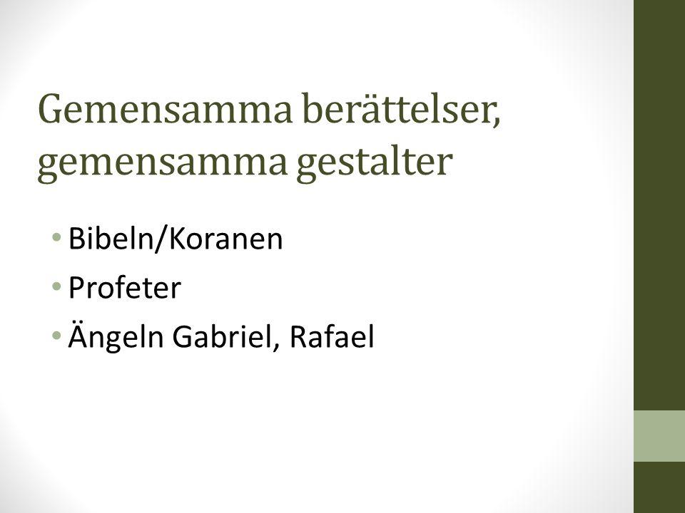 Gemensamma berättelser, gemensamma gestalter Bibeln/Koranen Profeter Ängeln Gabriel, Rafael