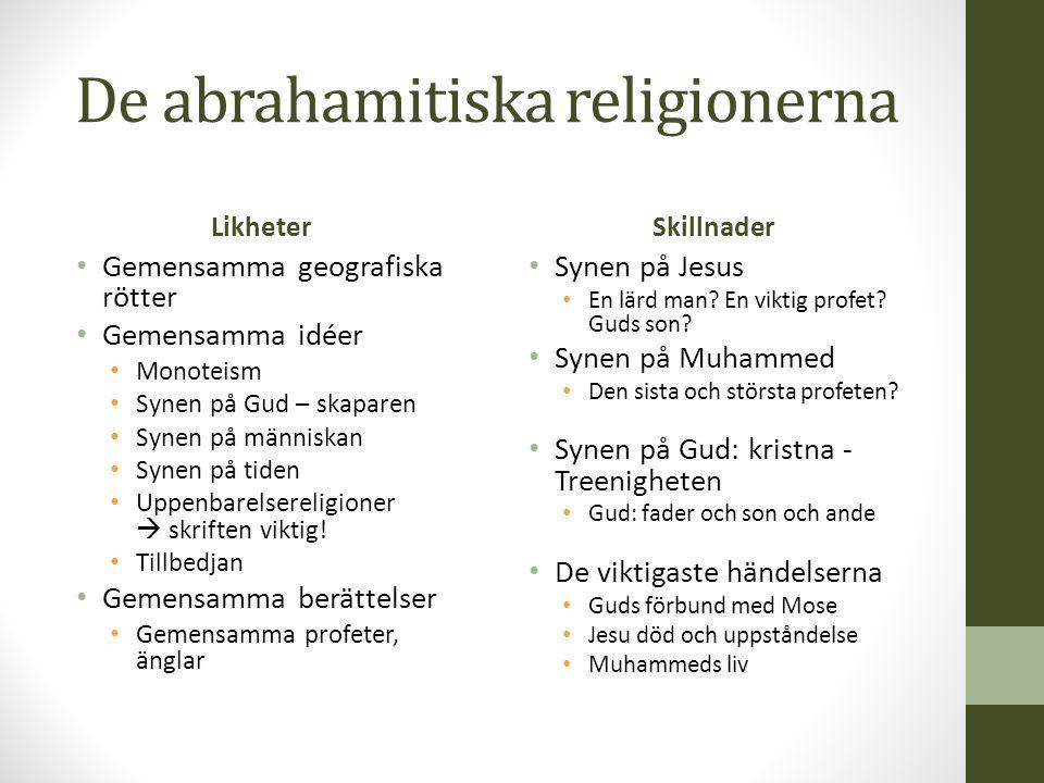 De abrahamitiska religionerna Likheter Gemensamma geografiska rötter Gemensamma idéer Monoteism Synen på Gud – skaparen Synen på människan Synen på tiden Uppenbarelsereligioner  skriften viktig.