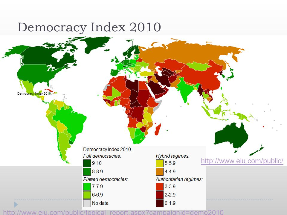 Democracy Index 2010 Democracy Index 2010. http://www.eiu.com/public/ http://www.eiu.com/public/topical_report.aspx?campaignid=demo2010