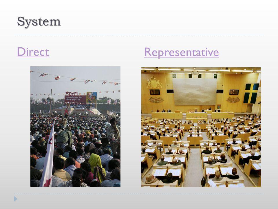 Facism  Authoritarian political ideology, anti-democratic.