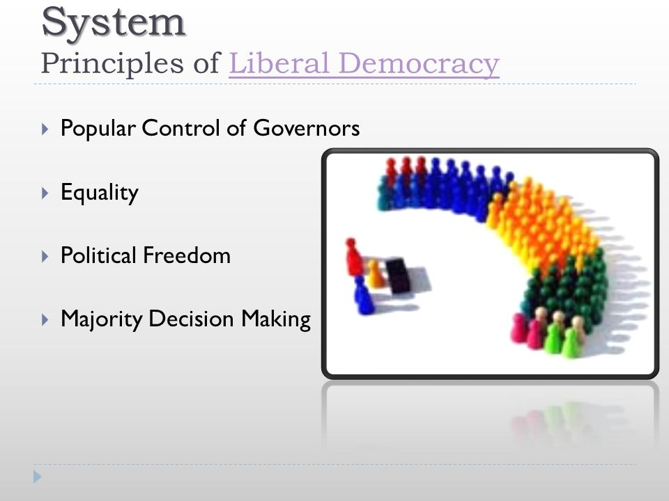 System System Principles of Liberal DemocracyLiberal Democracy  Popular Control of Governors  Equality  Political Freedom  Majority Decision Makin