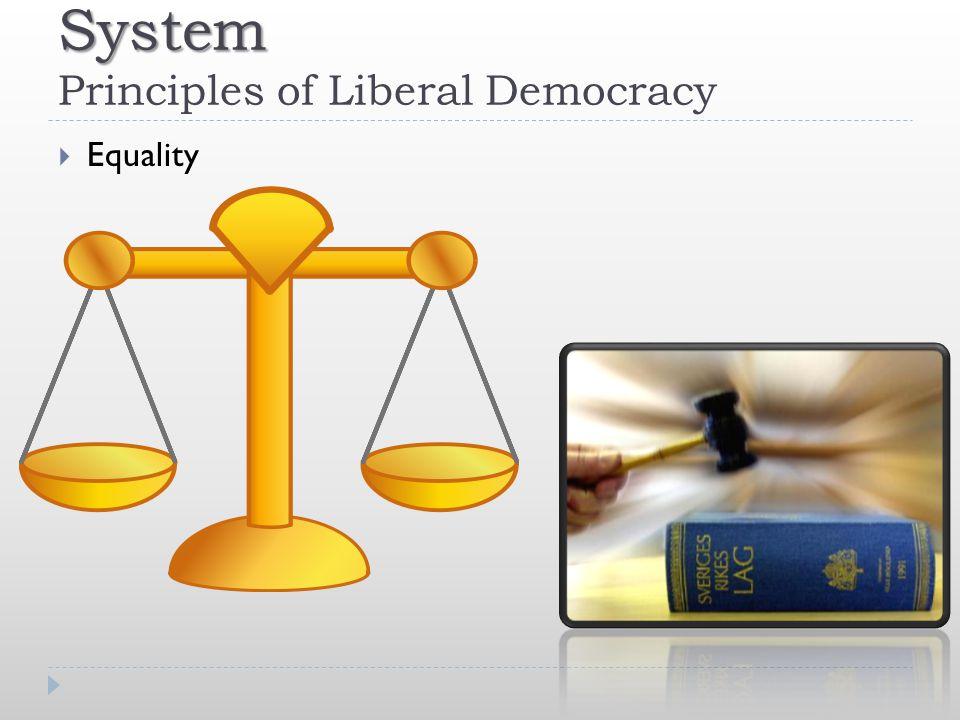 System System Principles of Liberal Democracy  Political Freedom Demonstration för Aung San Suu Kyi - ledaren för den demokratiska rörelsen NDL i Burma (NDL = Nationella demokratiförbundet)