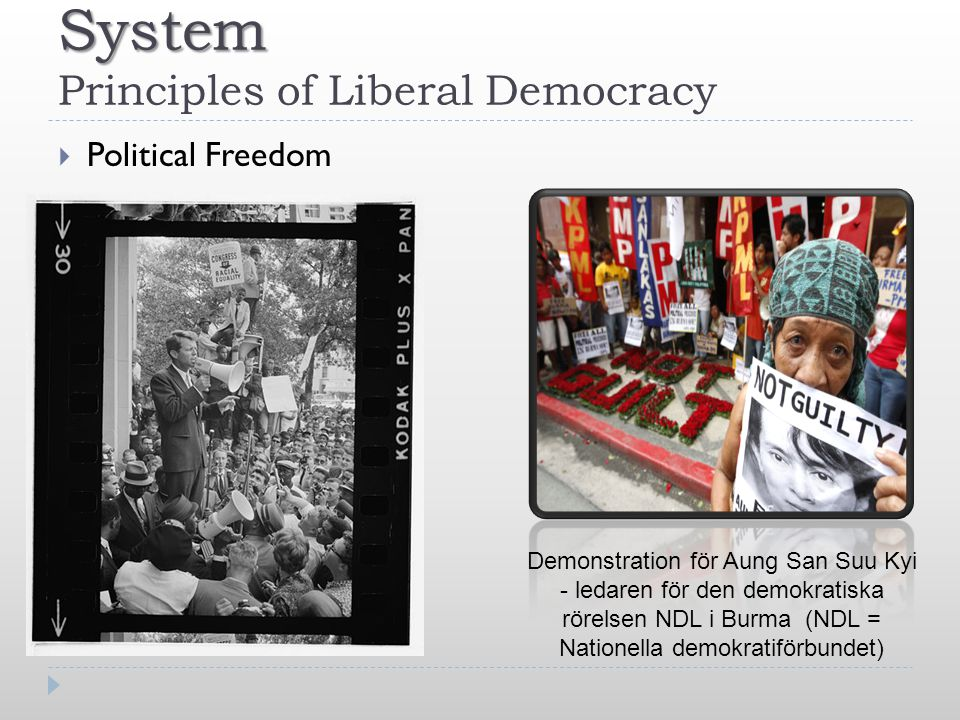 System System Principles of Liberal Democracy  Majority Decision Making